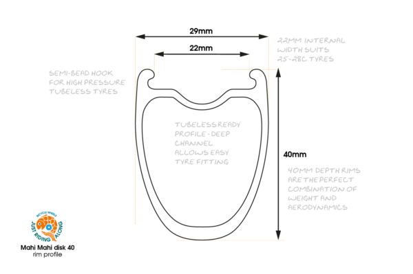 JRA Mahi mahi disk carbon rims